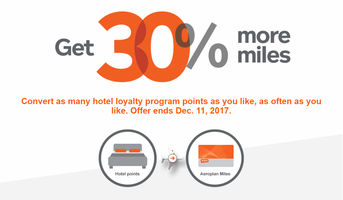 Get 30% More Aeroplan Miles from Hotel Rewards Transfers ...
