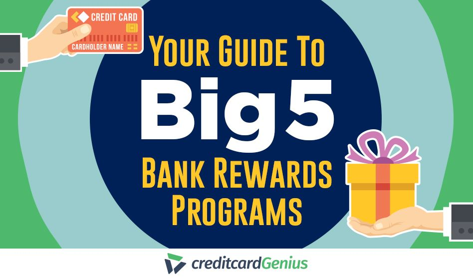 Your Guide To Big 5 Bank Rewards Programs Creditcardgenius
